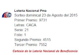 resultados-sorteo-domingo-23-de-agosto-2015-loteria-nacional-de-panama-dominical