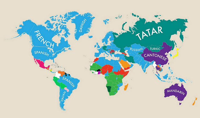 Second Language Around the World