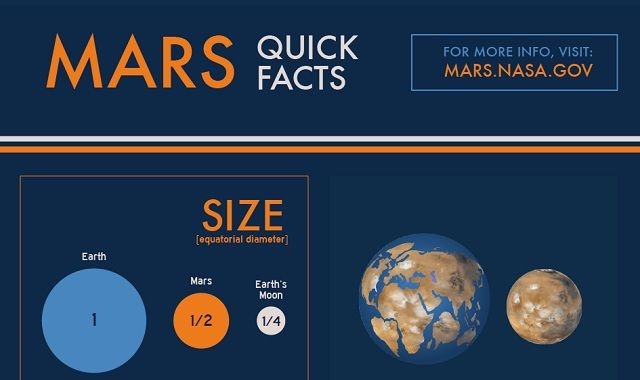 mars rover quickfacts - photo #26