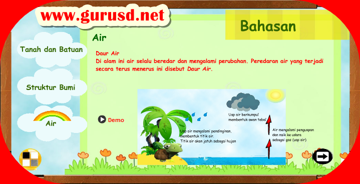 Download Media Pembelajaran Tanah Batuan Dan Struktur Bumi Serta Air Kurikulum 2013 Revisi