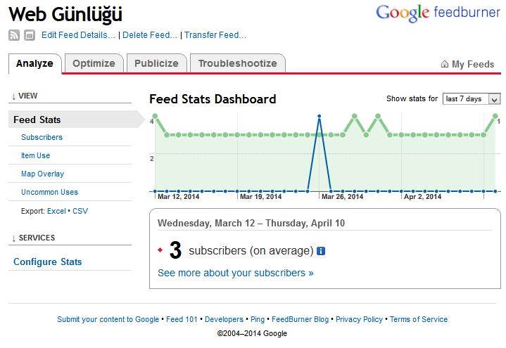 Blogger FeedBurner İle Son Yazıları Listeleme