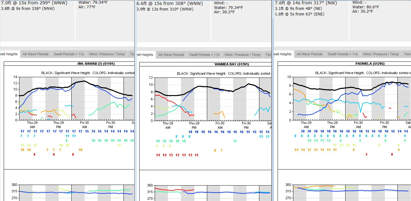 Lahaina tide chart images free any chart examples maui surf report october 2015 barbers is only reading the nw wrap so we have no nvjuhfo Gallery