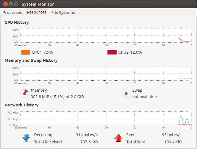 Ubuntu 13.10 Memory Consumption