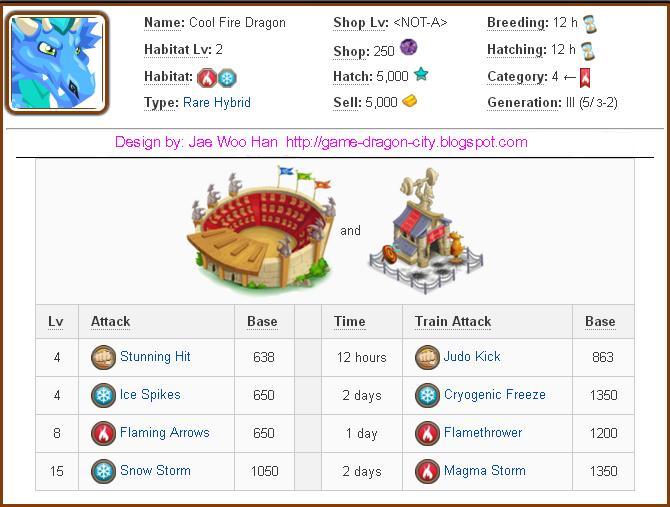 Tổng hợp Damage và Attack các skill của Rare Hybrid Dragon trong game Dragon City 1