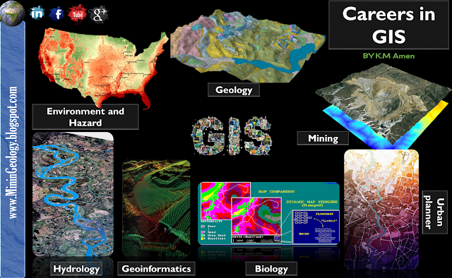 Applications of GIS