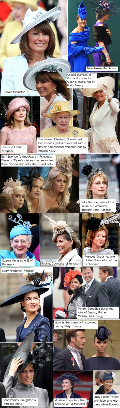 Awesome Hats Parade at Royal Wedding