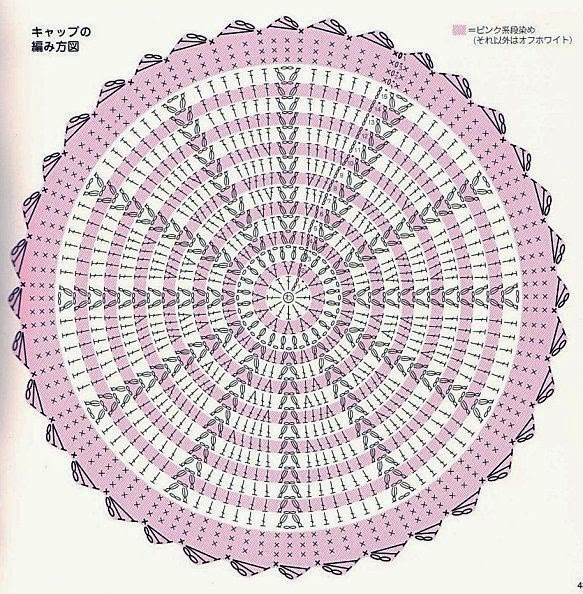 gráfico gorro rosa mesclado