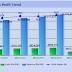 股市 | Dividend Policy + BAT(4162)