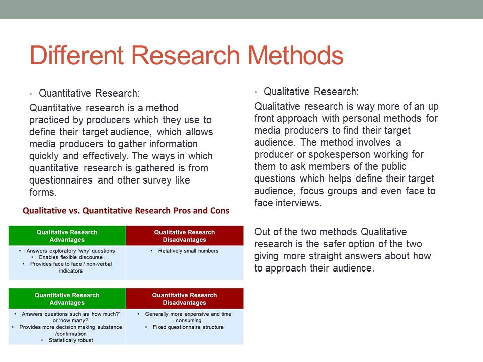 research methods quantitative Comparison of qualitative and quantitative research in fact, elements of both designs can be used together in mixed-methods studies download free trial version.