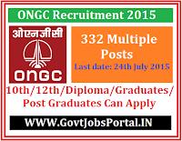 ONGC Recruitment 2015