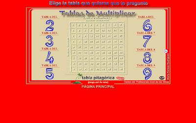 Las tablas de multiplicar, Matemáticas