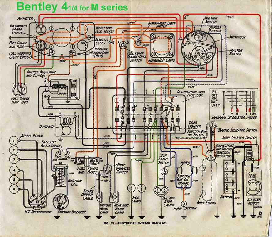 Bentley 4  U00bc For M Series Wiring Diagrams