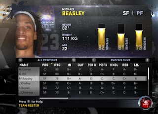 Michael Beasley to Phoenix Suns 