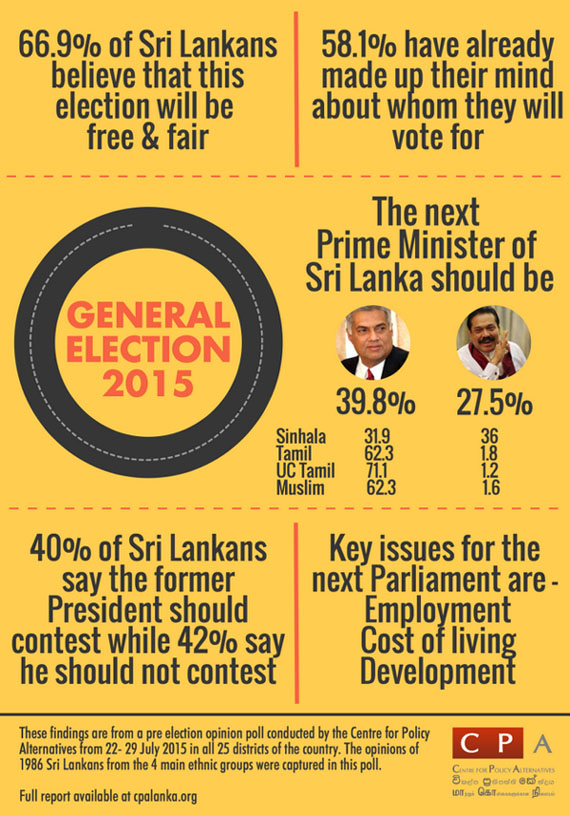 General Election 2015 Survey Reports