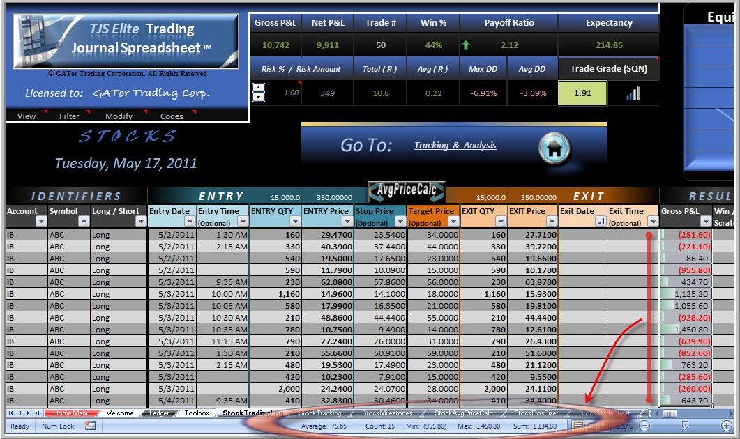 Forex spreadbetting