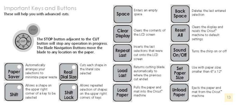 how to use a die cut machine