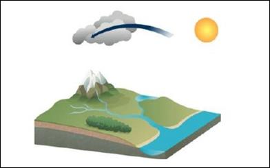Hidrograf a ciclo hidrol gico - Condensacion en las ventanas ...