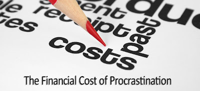 The Financial Cost of Procrastination