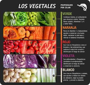 Los colores de los vegetales
