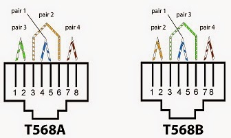 standard wiring diagram for cat5 standard image cat5 straight cable wiring diagram images ethernet cable wiring on standard wiring diagram for cat5