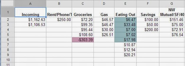 how to find the current cells row value
