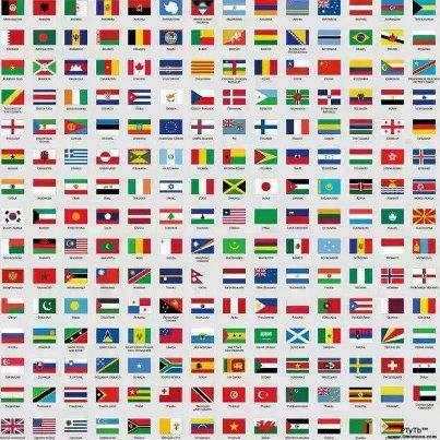 Contagem, comente com o nome do seu país