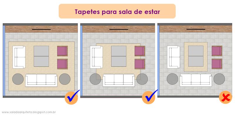 Como Colocar Tapete Na Sala De Tv ~ Sala da Arquiteta Decor Tapete para sala de estar