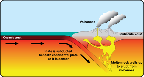 Geology Journal: Volcanology - photo#31