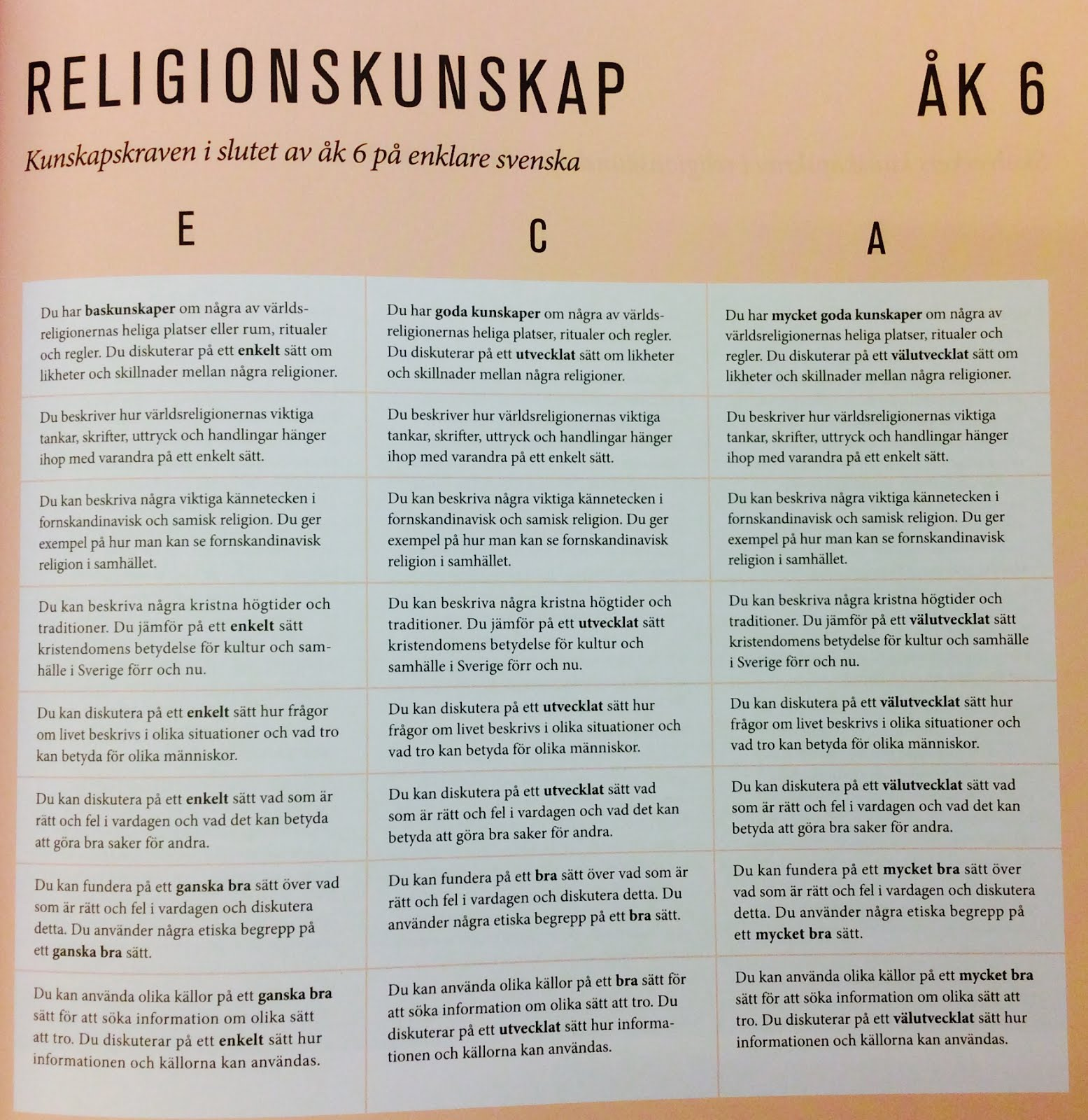 SO - religionskunskap