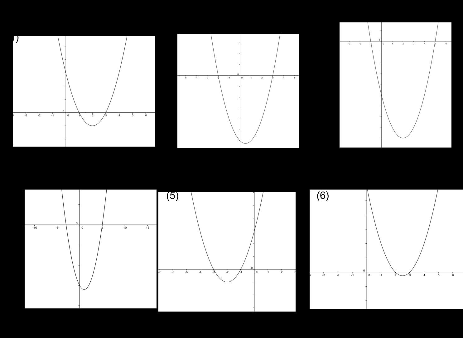 median don steward mathematics teaching  which graph