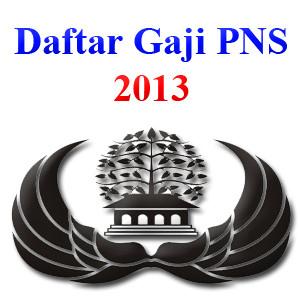 Kenaikan Gaji PNS 2013 - Peraturan Pemerintah Nomor 22 Tahun 2013