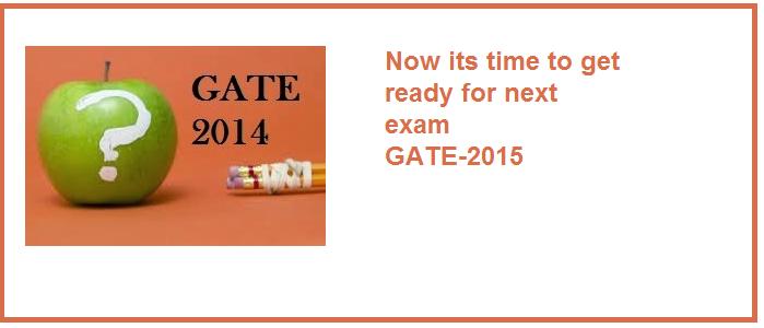 GATE 2014-15