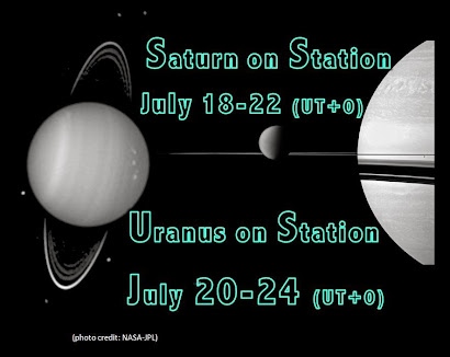 Saturn and Uranus on Station
