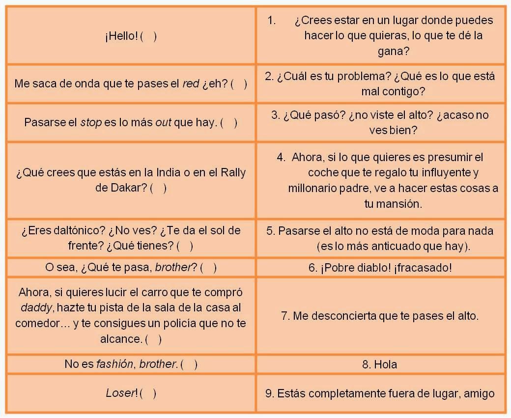 Aprende español en México D.F.: enero 2014