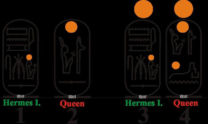 Знак pharaoh