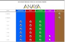 Actividades interactivas Editorial Anaya