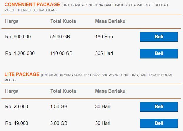Daftar Harga Paket Internet Bolt Terbaru Ultra Super 4G
