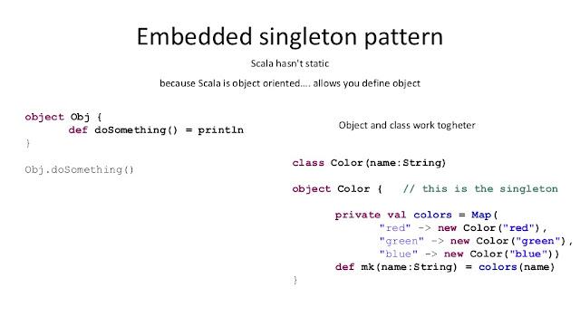 What is Singleton Design Pattern in Java