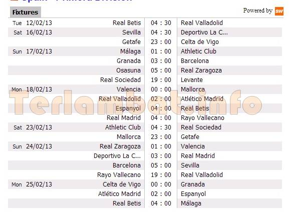 Jadwal Liga Spanyol Februari 2013