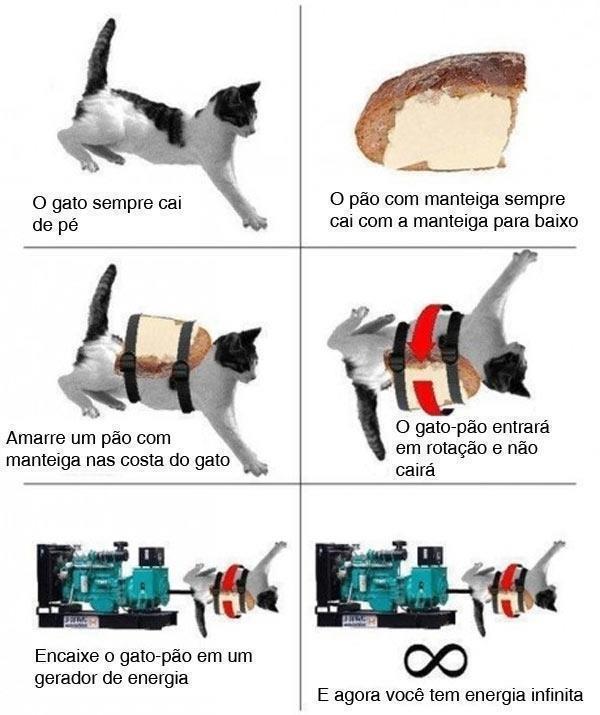 Leo Pensante: Como fazer um gerador com um gato pão