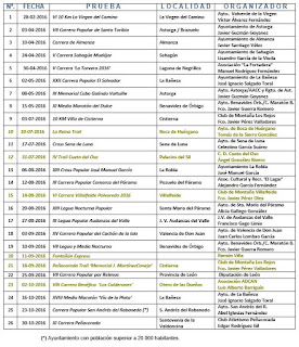 calendario carreras copa diputacion leon 2016