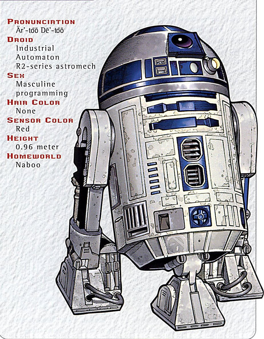 star wars character guide pdf