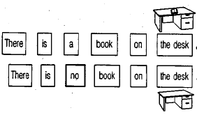 There is и there are в английском языке. Произношение буквы r в английском языке до гласной и после.