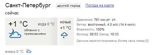 Погода в СПб девятого февраля 2013