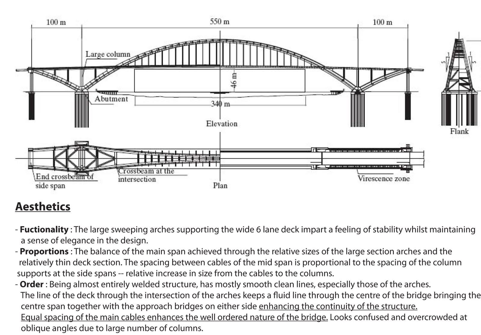 [PDF] Bridge Engineering (Bridge Construction) Books ...