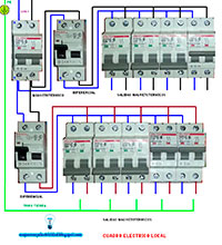 Cuadro el ctrico local esquemas el ctricos - Instalacion electrica superficie ...