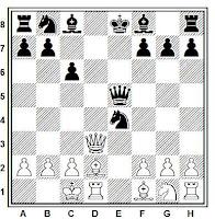 Ejemplo del mate de Reti: partida de ajedrez Reti vs. Tartakower (Viena, 1910)
