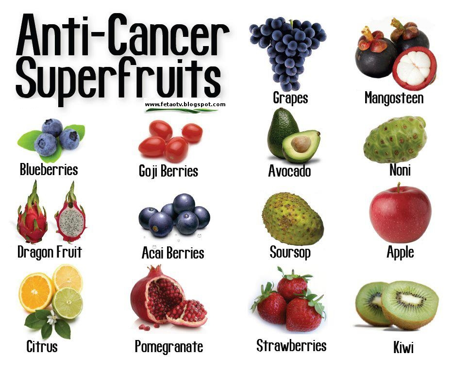 anti-cancer+super+fruits.jpg