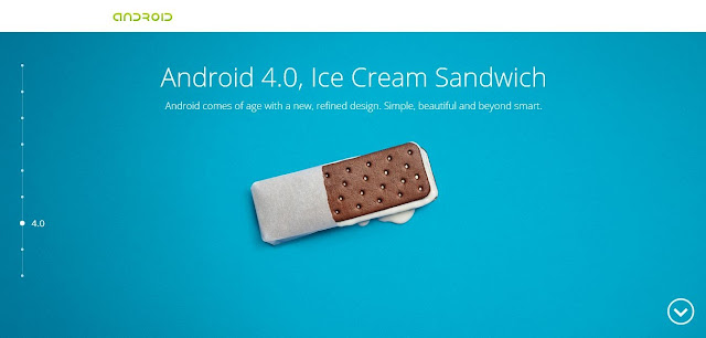 Android 4.0, Ice Cream Sandwich