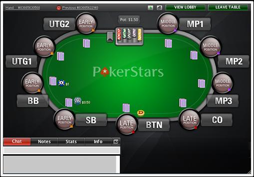 jugar con posicion poker